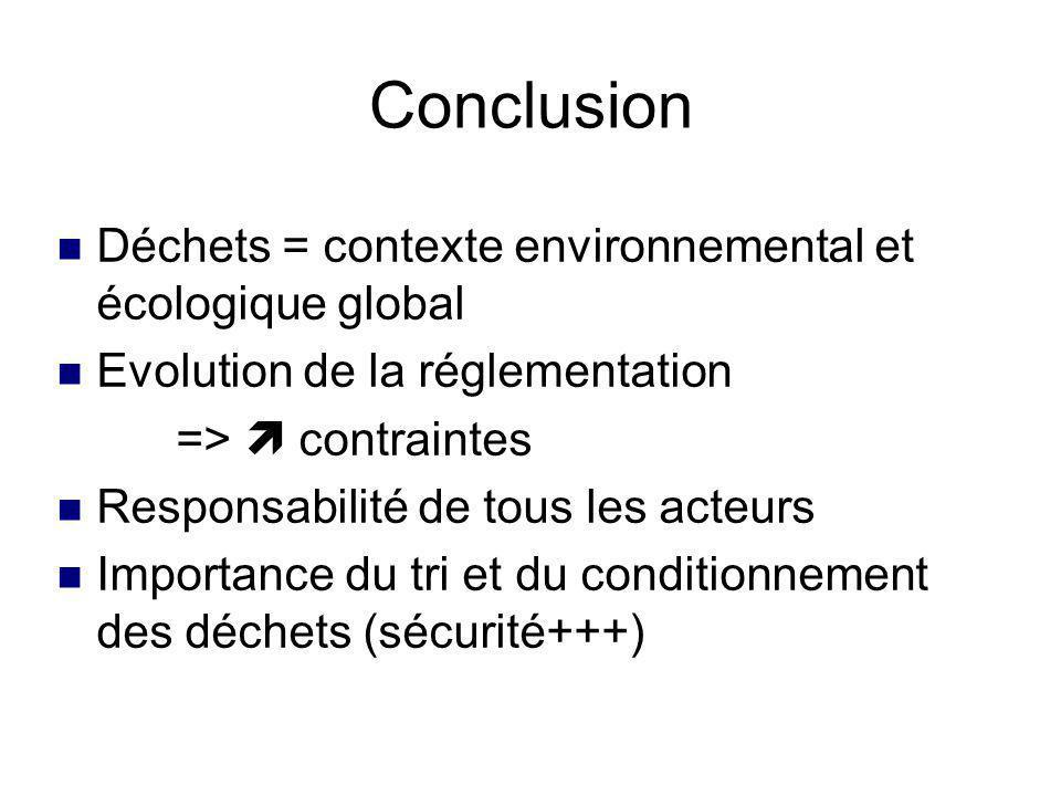 Gestion des risques liés aux déchets Sensibilisation et formation du personnel Procédure de tri avec typologie des déchets Matériel et tenue adaptés M