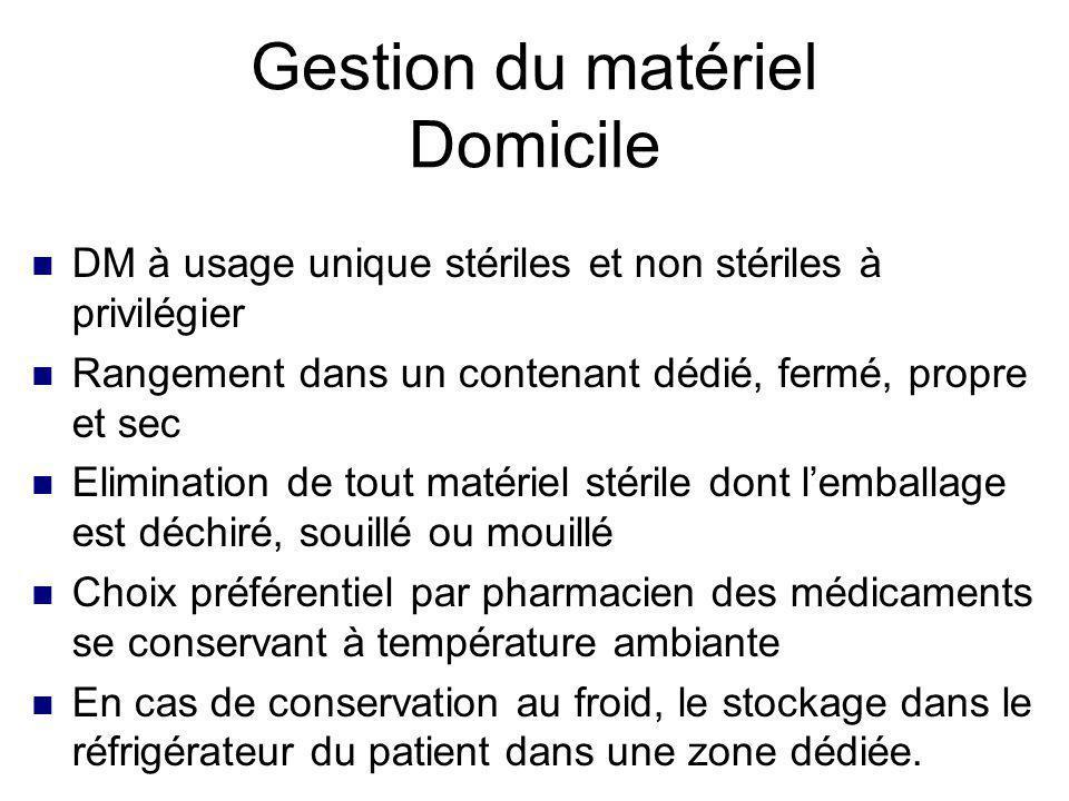 Contenants pour la livraison des patients Entretien si réutilisables Transport des DM et des médicaments articles R 5124-36 et R 5124-48 du CSP Véhicu