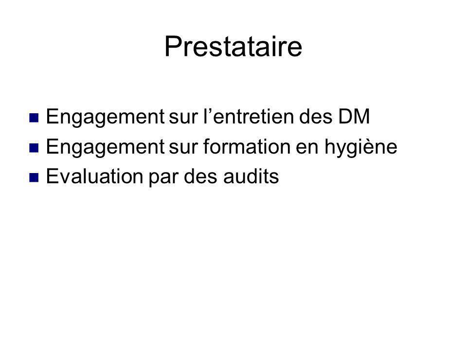 DM à usage unique stériles et non stériles à privilégier Rangement dans un contenant dédié, fermé, propre et sec Elimination de tout matériel stérile