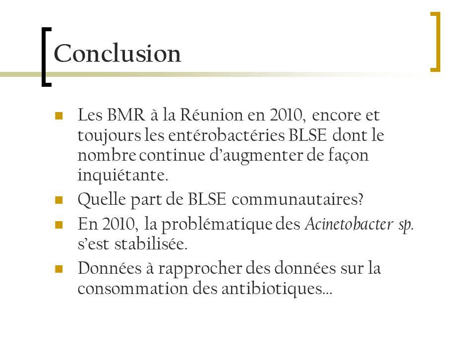 Conclusion Les BMR à la Réunion en 2010, encore et toujours les entérobactéries BLSE dont le nombre continue daugmenter de façon inquiétante.