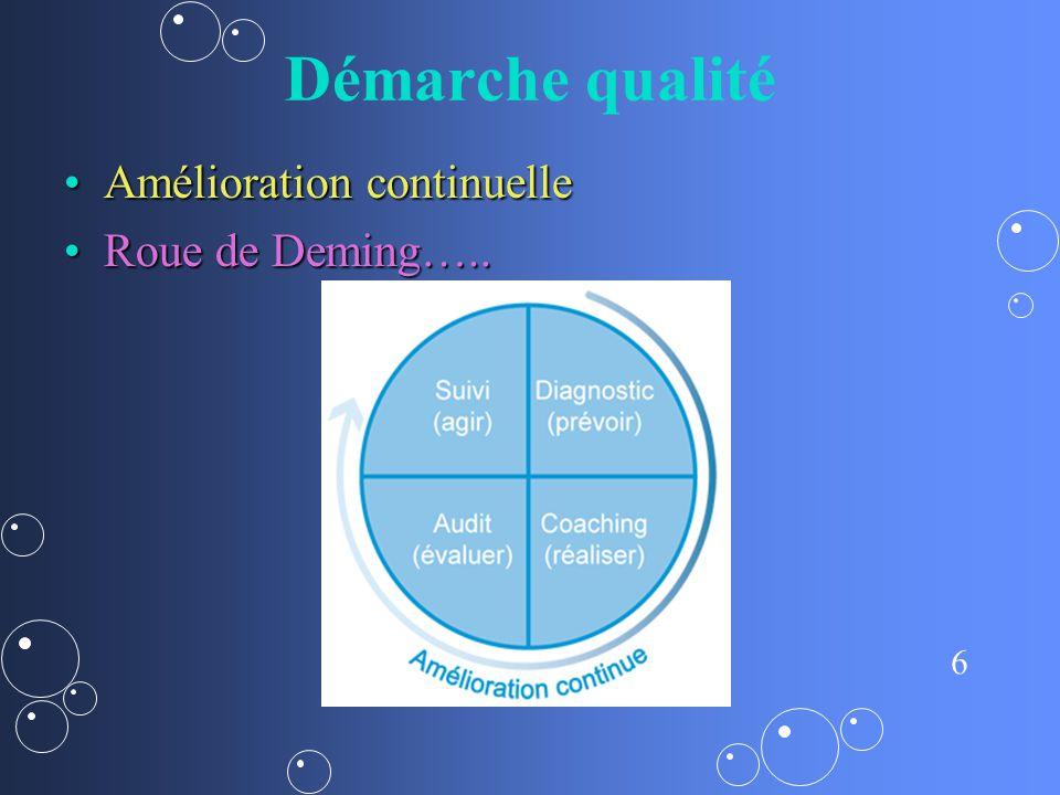 7 Démarche qualité Amélioration continuelleAmélioration continuelle Roue de Deming…..pente….Roue de Deming…..pente….