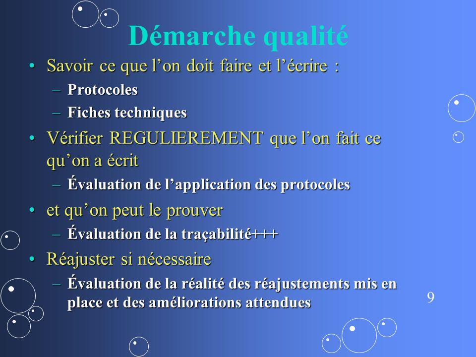 13 0 Organisation dun audit ImplicationsImplications –Institution –Groupe de pilotage Référents pour affichage….Référents pour affichage….