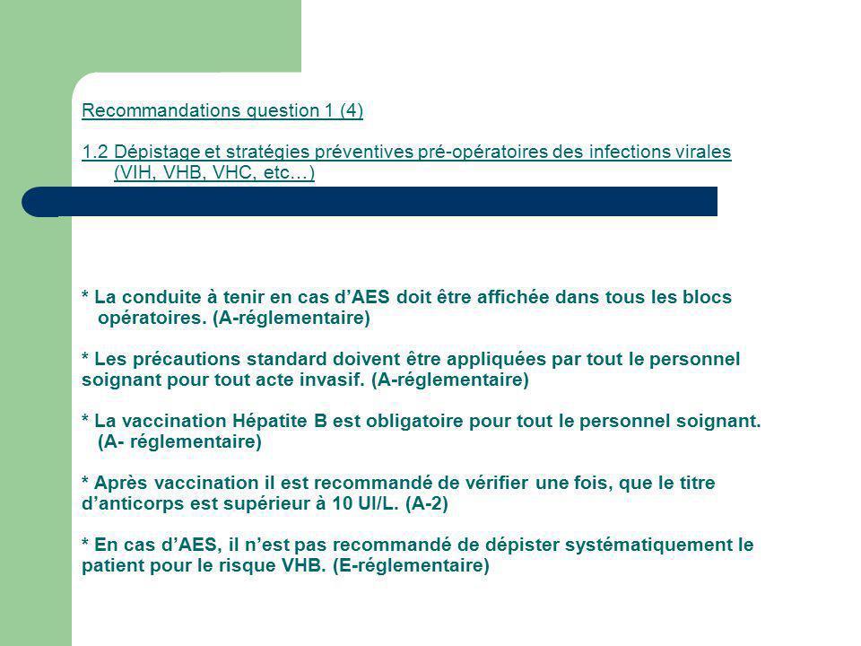 Recommandations question 1 (4) 1.2 Dépistage et stratégies préventives pré-opératoires des infections virales (VIH, VHB, VHC, etc…) * La conduite à te