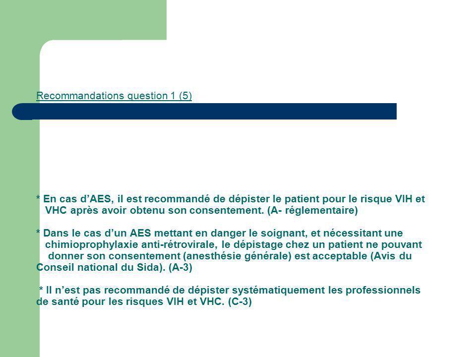 Recommandations question 1 (5) * En cas dAES, il est recommandé de dépister le patient pour le risque VIH et VHC après avoir obtenu son consentement.