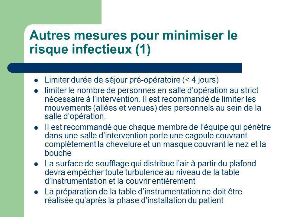 Autres mesures pour minimiser le risque infectieux (1) Limiter durée de séjour pré-opératoire (< 4 jours) limiter le nombre de personnes en salle dopé