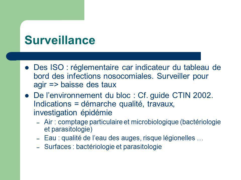Surveillance Des ISO : réglementaire car indicateur du tableau de bord des infections nosocomiales. Surveiller pour agir => baisse des taux De lenviro