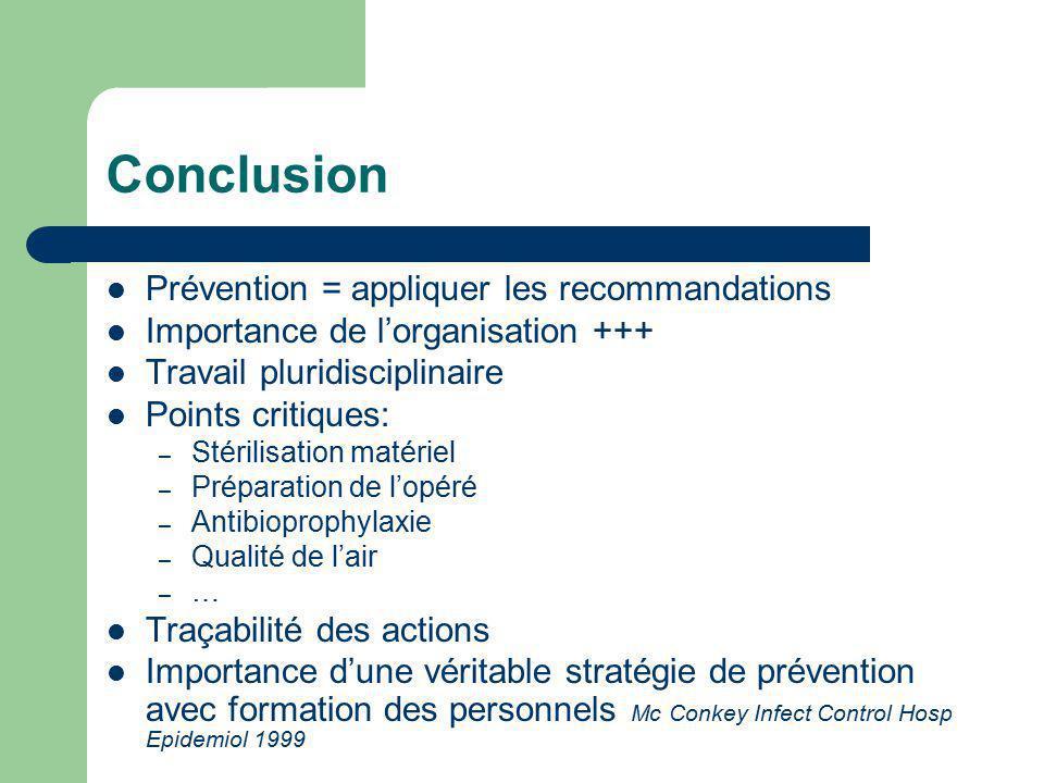 Conclusion Prévention = appliquer les recommandations Importance de lorganisation +++ Travail pluridisciplinaire Points critiques: – Stérilisation mat
