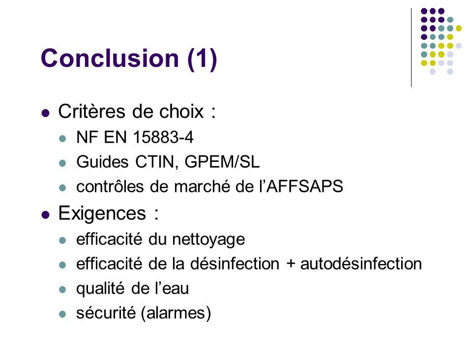 Conclusion (1) Critères de choix : NF EN 15883-4 Guides CTIN, GPEM/SL contrôles de marché de lAFFSAPS Exigences : efficacité du nettoyage efficacité de la désinfection + autodésinfection qualité de leau sécurité (alarmes)