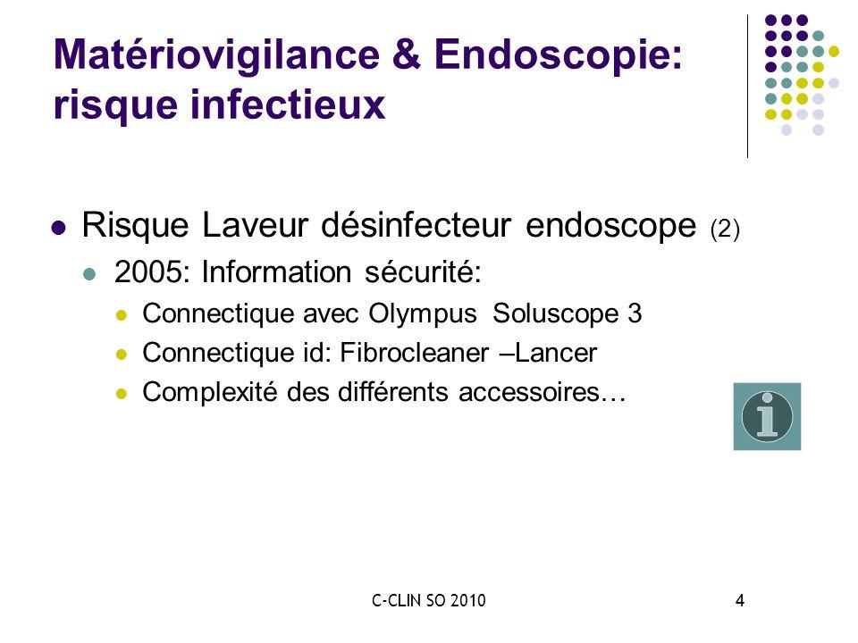 C-CLIN SO 2010 44 Matériovigilance & Endoscopie: risque infectieux Risque Laveur désinfecteur endoscope (2) 2005: Information sécurité: Connectique av