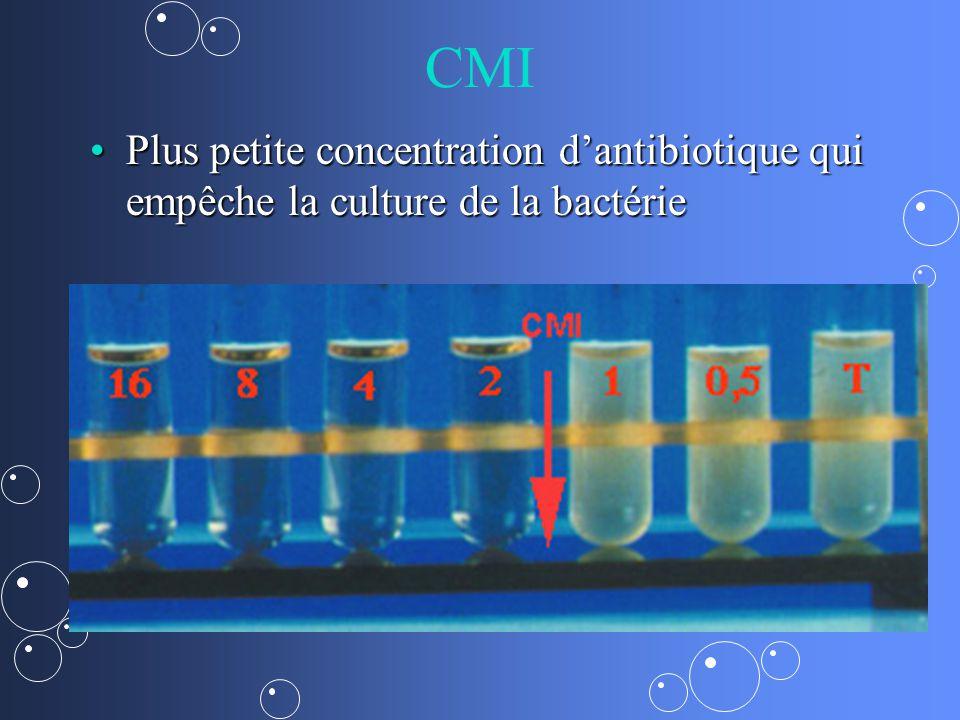 17 CMI Plus petite concentration dantibiotique qui empêche la culture de la bactériePlus petite concentration dantibiotique qui empêche la culture de la bactérie