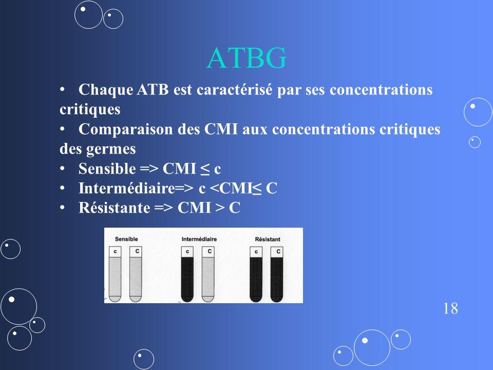 18 ATBG Chaque ATB est caractérisé par ses concentrations critiques Comparaison des CMI aux concentrations critiques des germes Sensible => CMI c Intermédiaire=> c <CMI C Résistante => CMI > C