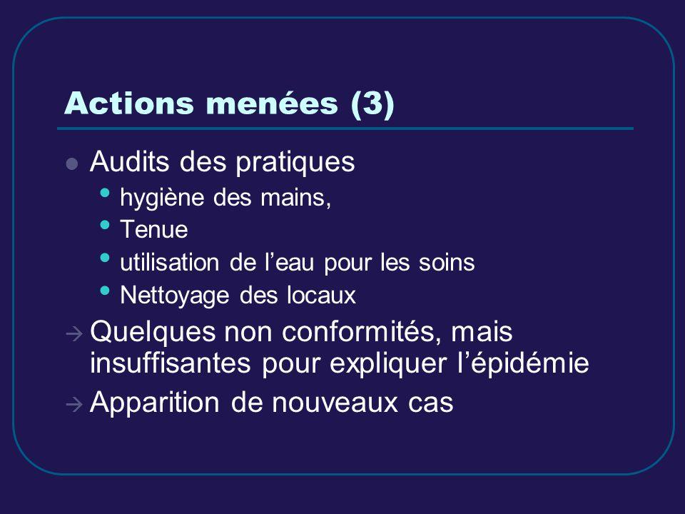 Actions menées (3) Audits des pratiques hygiène des mains, Tenue utilisation de leau pour les soins Nettoyage des locaux Quelques non conformités, mai