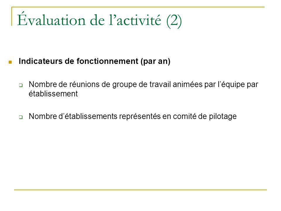 Évaluation de lactivité (2) Indicateurs de fonctionnement (par an) Nombre de réunions de groupe de travail animées par léquipe par établissement Nombre détablissements représentés en comité de pilotage