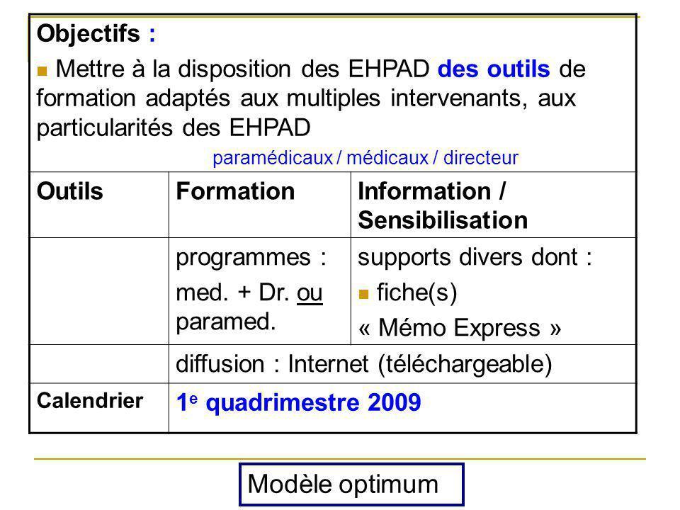 Objectifs : Mettre à la disposition des EHPAD des outils de formation adaptés aux multiples intervenants, aux particularités des EHPAD paramédicaux / médicaux / directeur OutilsFormationInformation / Sensibilisation programmes : med.