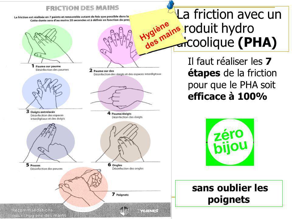Il faut réaliser les 7 étapes de la friction pour que le PHA soit efficace à 100% La friction avec un produit hydro alcoolique (PHA) sans oublier les poignets Hygiène des mains