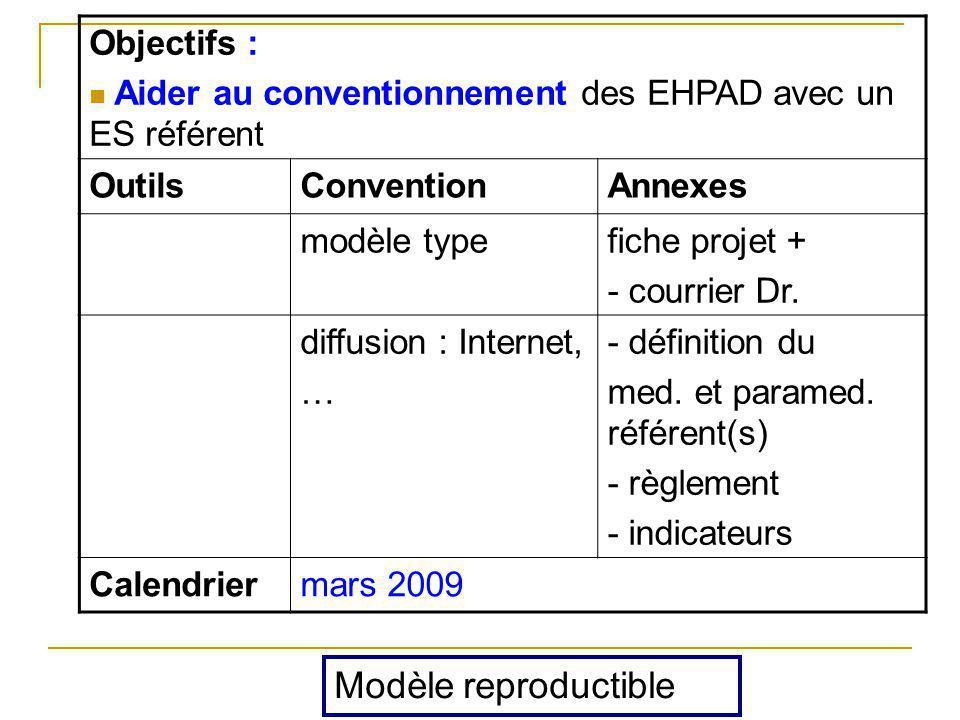 Objectifs : Aider au conventionnement des EHPAD avec un ES référent OutilsConventionAnnexes modèle typefiche projet + - courrier Dr.