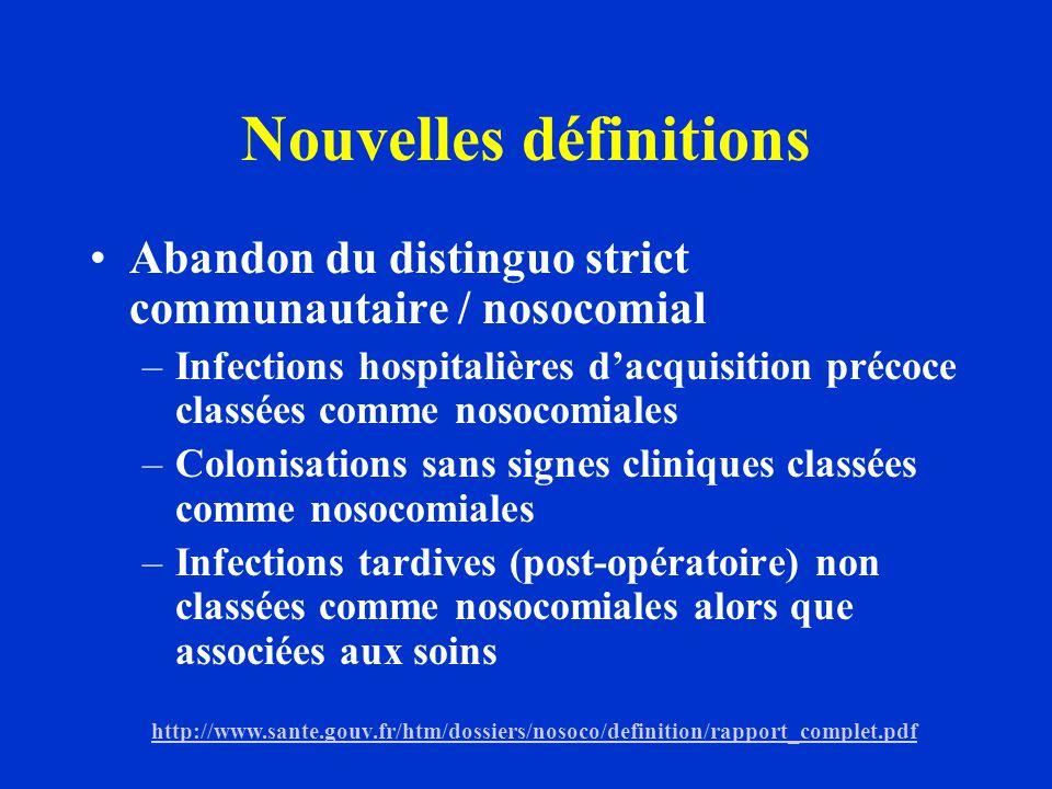 Nouvelles définitions Abandon du distinguo strict communautaire / nosocomial –Infections hospitalières dacquisition précoce classées comme nosocomiale