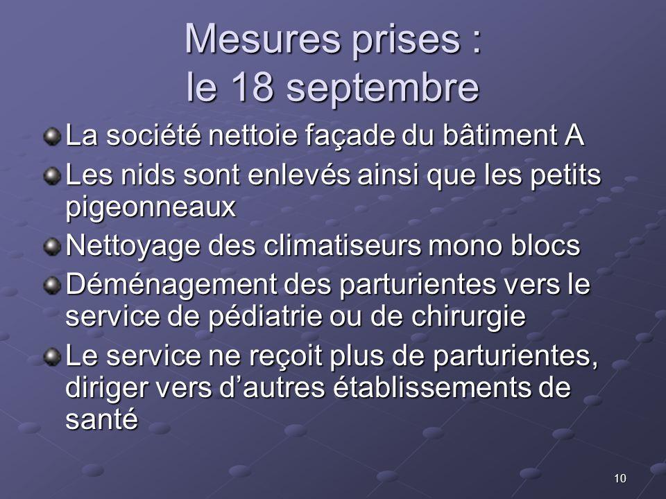 10 Mesures prises : le 18 septembre La société nettoie façade du bâtiment A Les nids sont enlevés ainsi que les petits pigeonneaux Nettoyage des clima