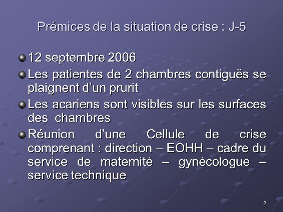 2 Prémices de la situation de crise : J-5 12 septembre 2006 Les patientes de 2 chambres contiguës se plaignent dun prurit Les acariens sont visibles s