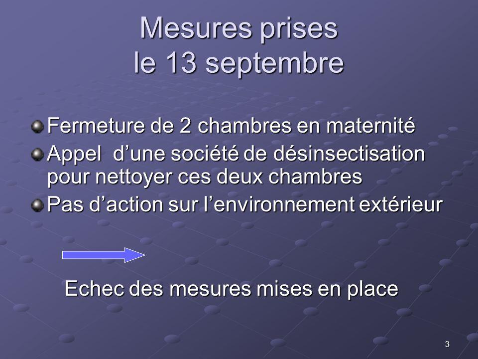 3 Mesures prises le 13 septembre Fermeture de 2 chambres en maternité Appel dune société de désinsectisation pour nettoyer ces deux chambres Pas dacti