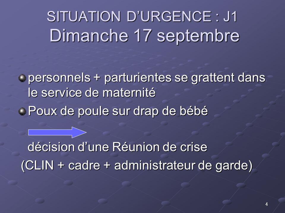 4 SITUATION DURGENCE : J1 Dimanche 17 septembre personnels + parturientes se grattent dans le service de maternité Poux de poule sur drap de bébé déci