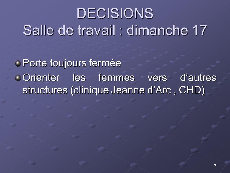 7 DECISIONS Salle de travail : dimanche 17 Porte toujours fermée Orienter les femmes vers dautres structures (clinique Jeanne dArc, CHD)