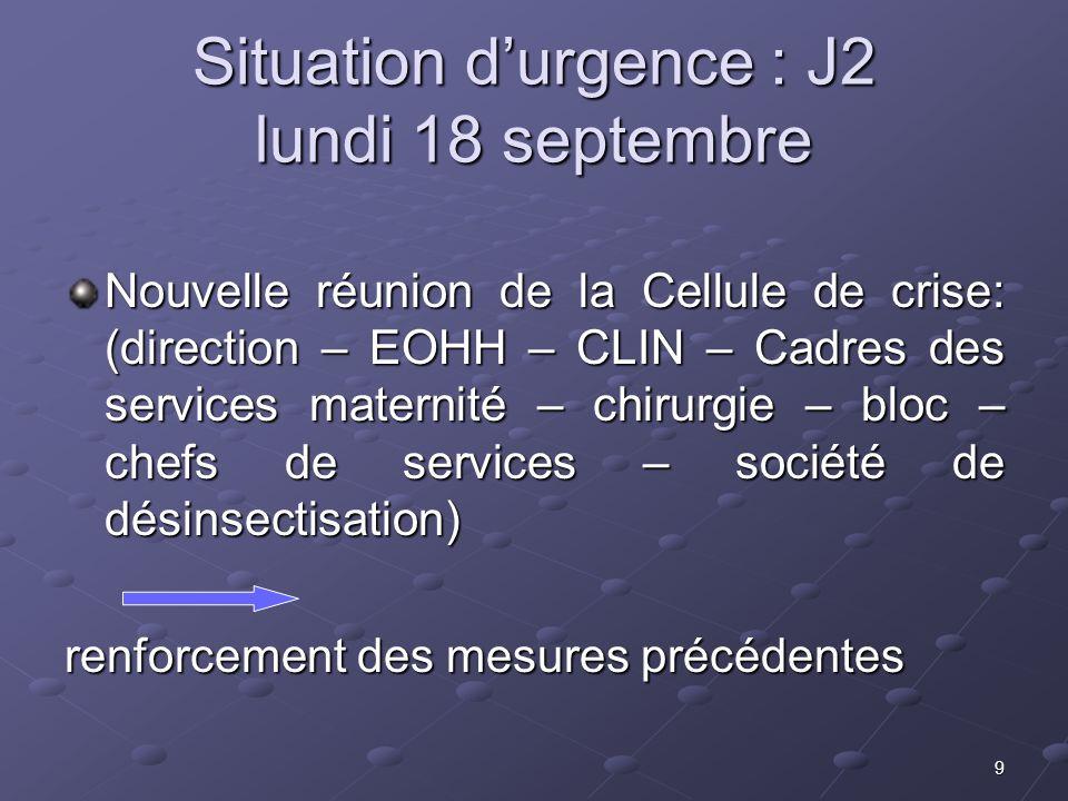 9 Situation durgence : J2 lundi 18 septembre Nouvelle réunion de la Cellule de crise: (direction – EOHH – CLIN – Cadres des services maternité – chiru