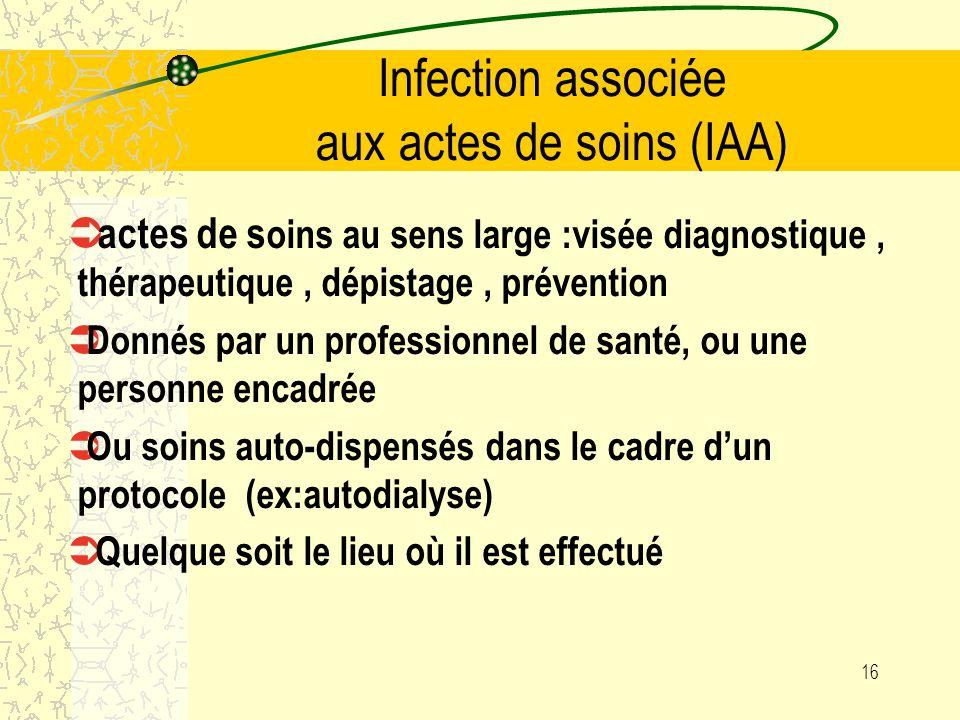15 Infection associée à l environnement de soins (IAE) Présence physique dans la structure concerne les résidents, soignants, visiteurs) concerne les
