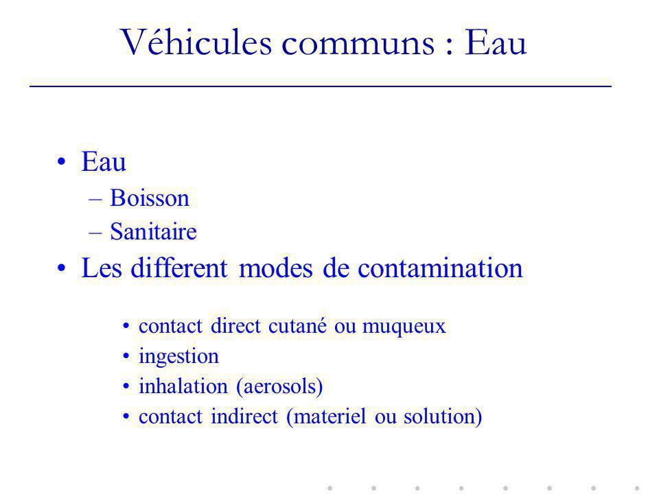 Véhicules communs : Eau Eau –Boisson –Sanitaire Les different modes de contamination contact direct cutané ou muqueux ingestion inhalation (aerosols) contact indirect (materiel ou solution)