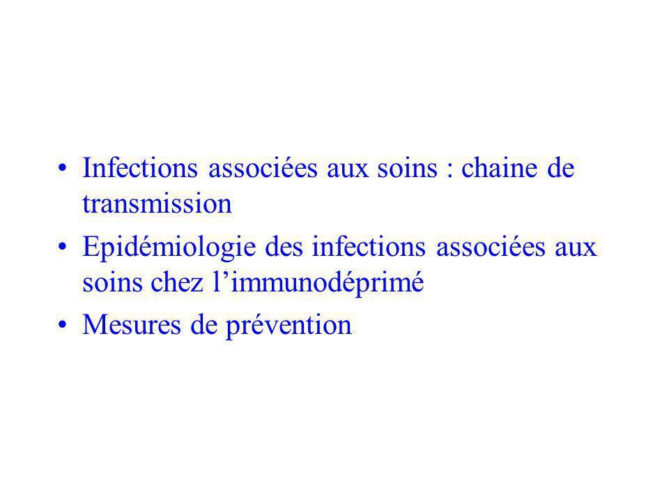 Infections associées aux soins : chaine de transmission Epidémiologie des infections associées aux soins chez limmunodéprimé Mesures de prévention