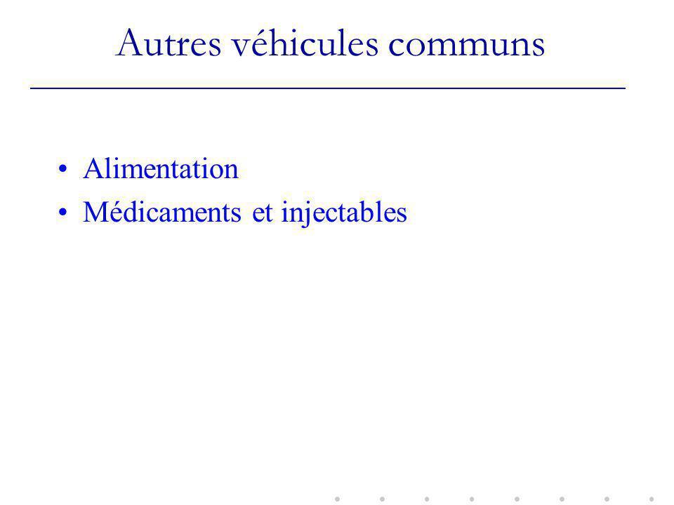 Autres véhicules communs Alimentation Médicaments et injectables