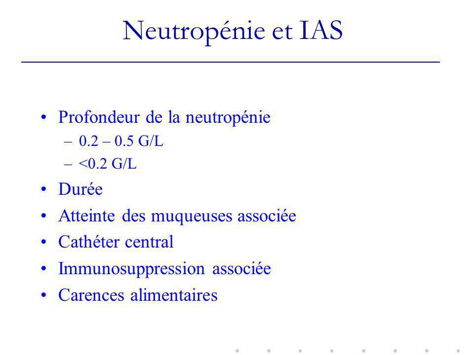 Neutropénie et IAS Profondeur de la neutropénie –0.2 – 0.5 G/L –<0.2 G/L Durée Atteinte des muqueuses associée Cathéter central Immunosuppression associée Carences alimentaires