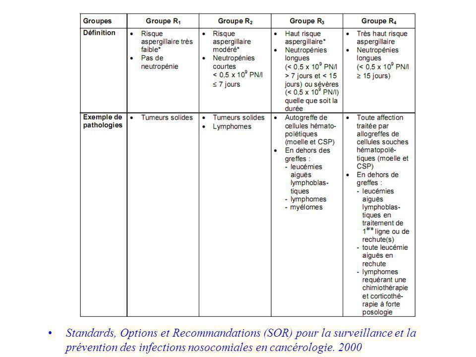 Score risque infectieux Standards, Options et Recommandations (SOR) pour la surveillance et la prévention des infections nosocomiales en cancérologie.