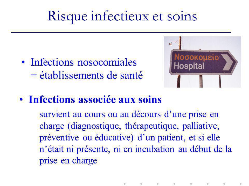 Transmission contact Adenovirus (contact+gouttelettes) Gastro-entérite Plaie infectée (Strepto A) Conjonctivite virale pédiculose, gâle Infection à Virus Respiratoire Syncytial Varicelle (Contact+air) Zona (étendu ou ou immunodéprimé: contact+ air)
