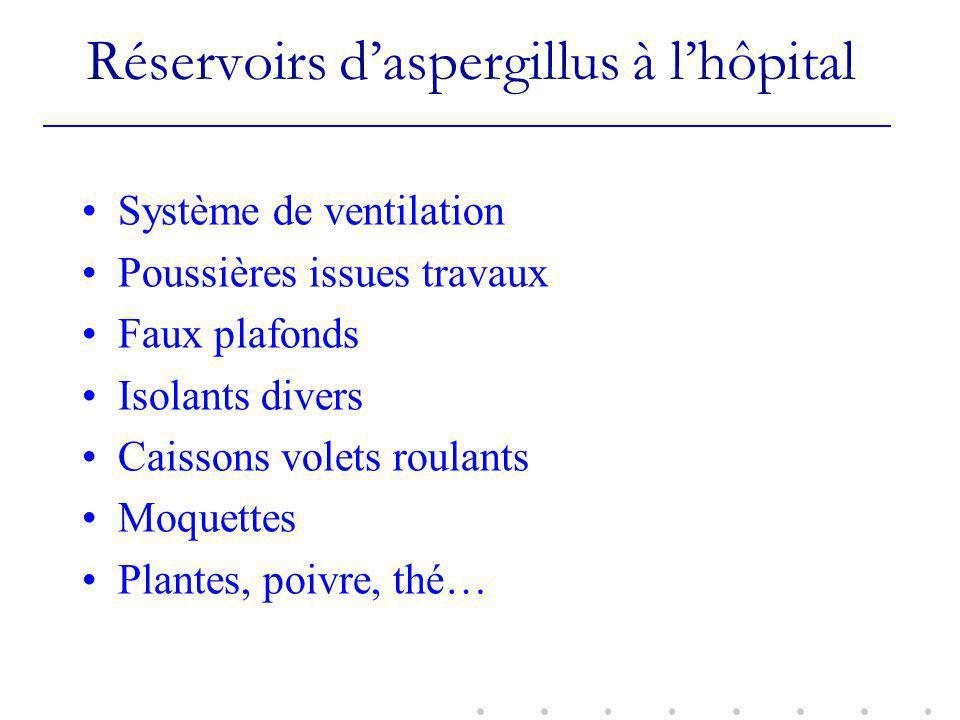 Réservoirs daspergillus à lhôpital Système de ventilation Poussières issues travaux Faux plafonds Isolants divers Caissons volets roulants Moquettes Plantes, poivre, thé…
