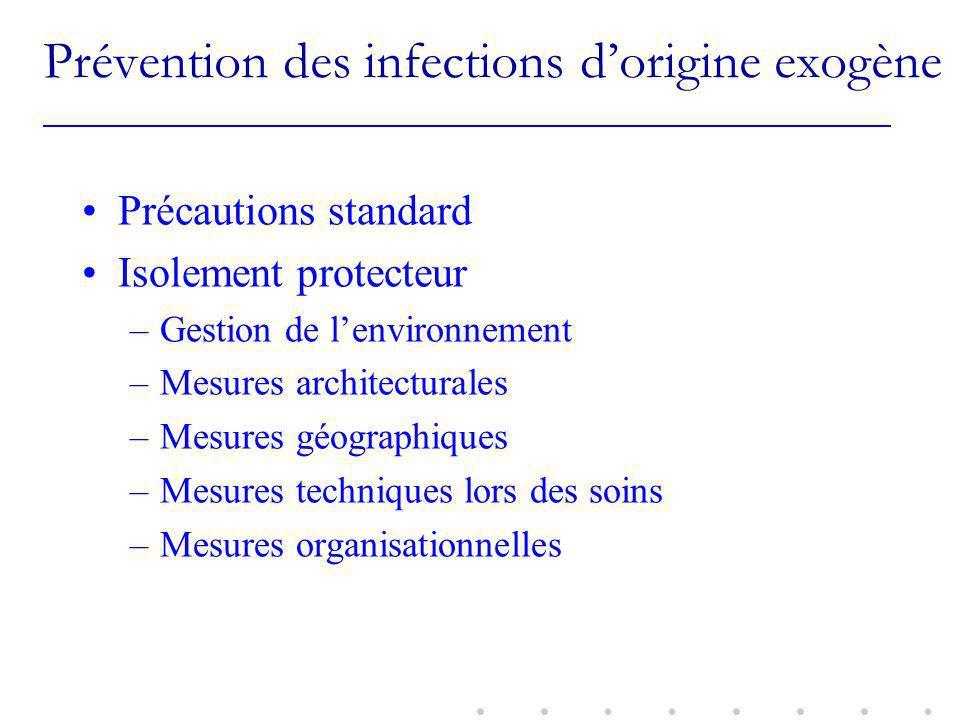 Prévention des infections dorigine exogène Précautions standard Isolement protecteur –Gestion de lenvironnement –Mesures architecturales –Mesures géographiques –Mesures techniques lors des soins –Mesures organisationnelles