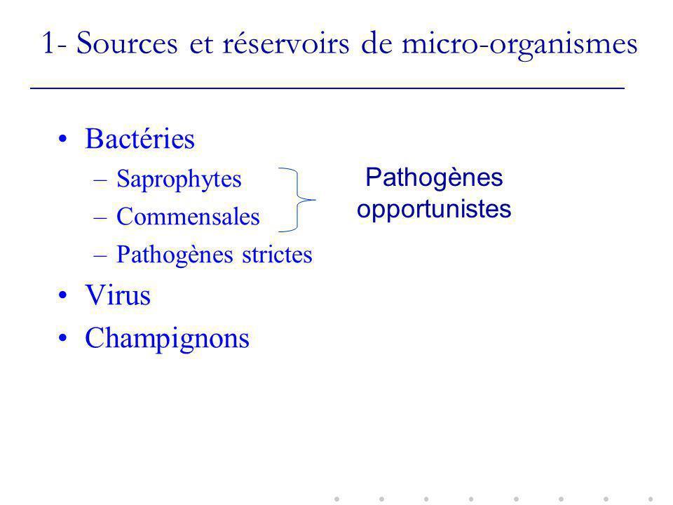 1- Sources et réservoirs de micro-organismes Bactéries –Saprophytes –Commensales –Pathogènes strictes Virus Champignons Pathogènes opportunistes