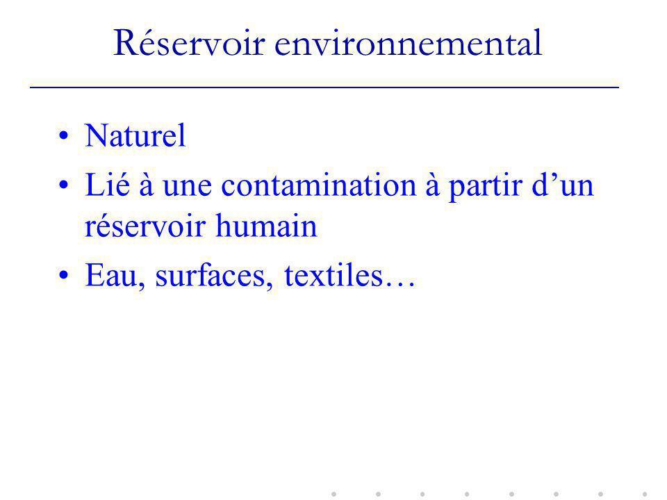 Réservoir environnemental Milieu favorable pour le développement microbien –Température –Matière organique –Humidité (pour certains micro-organismes) Spores Durée de survie variable selon les micro- organismes et le type de surface ou de réservoir