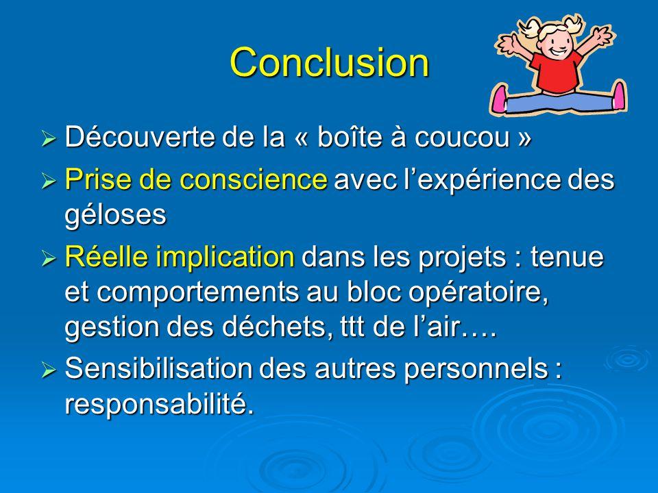 Conclusion Découverte de la « boîte à coucou » Découverte de la « boîte à coucou » Prise de conscience avec lexpérience des géloses Prise de conscienc