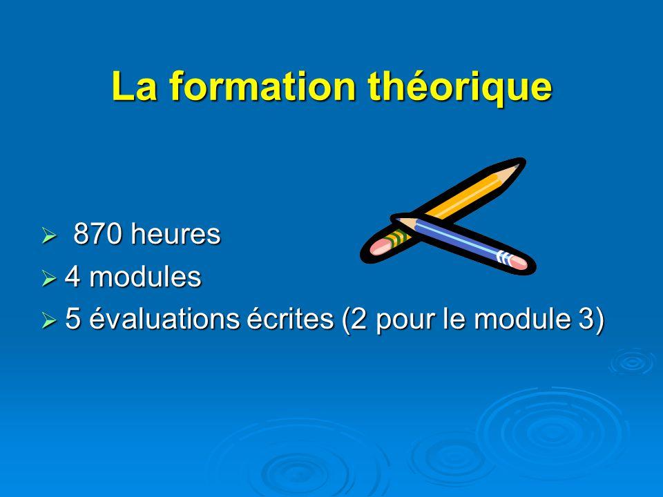 La formation théorique 870 heures 870 heures 4 modules 4 modules 5 évaluations écrites (2 pour le module 3) 5 évaluations écrites (2 pour le module 3)