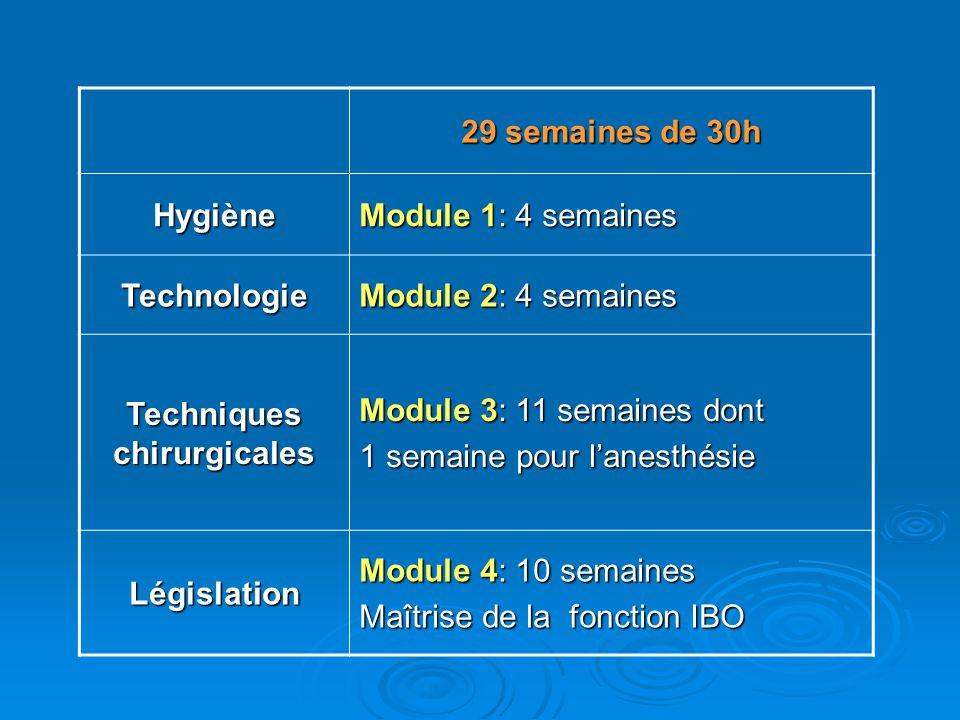 29 semaines de 30h Hygiène Module 1: 4 semaines Technologie Module 2: 4 semaines Techniques chirurgicales Module 3: 11 semaines dont 1 semaine pour la