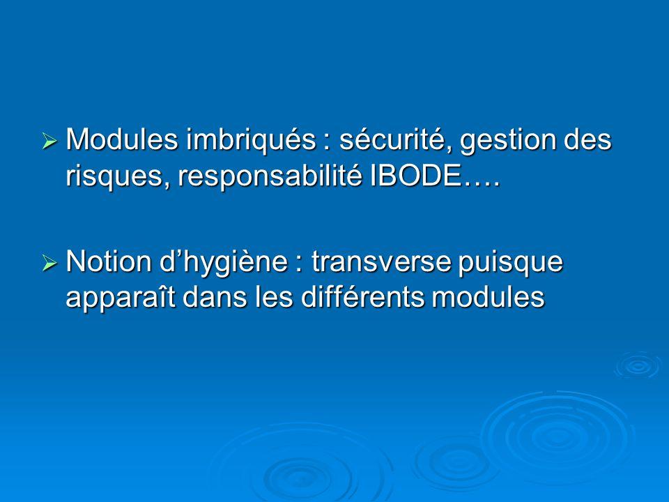 Modules imbriqués : sécurité, gestion des risques, responsabilité IBODE…. Modules imbriqués : sécurité, gestion des risques, responsabilité IBODE…. No