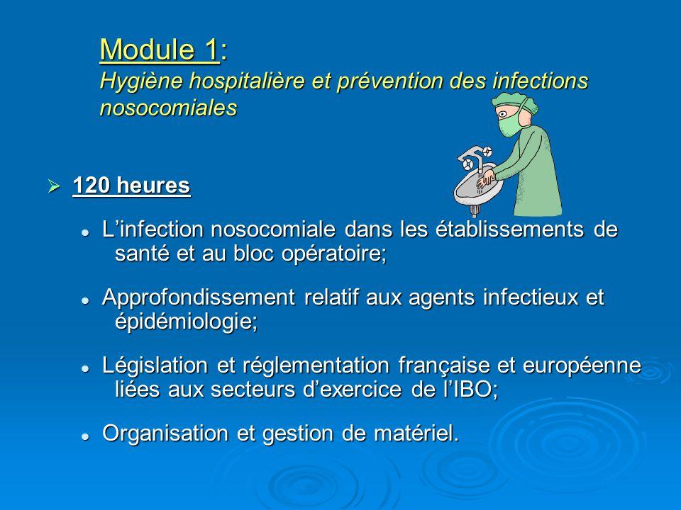 Module 1: Hygiène hospitalière et prévention des infections nosocomiales 120 heures 120 heures Linfection nosocomiale dans les établissements de santé