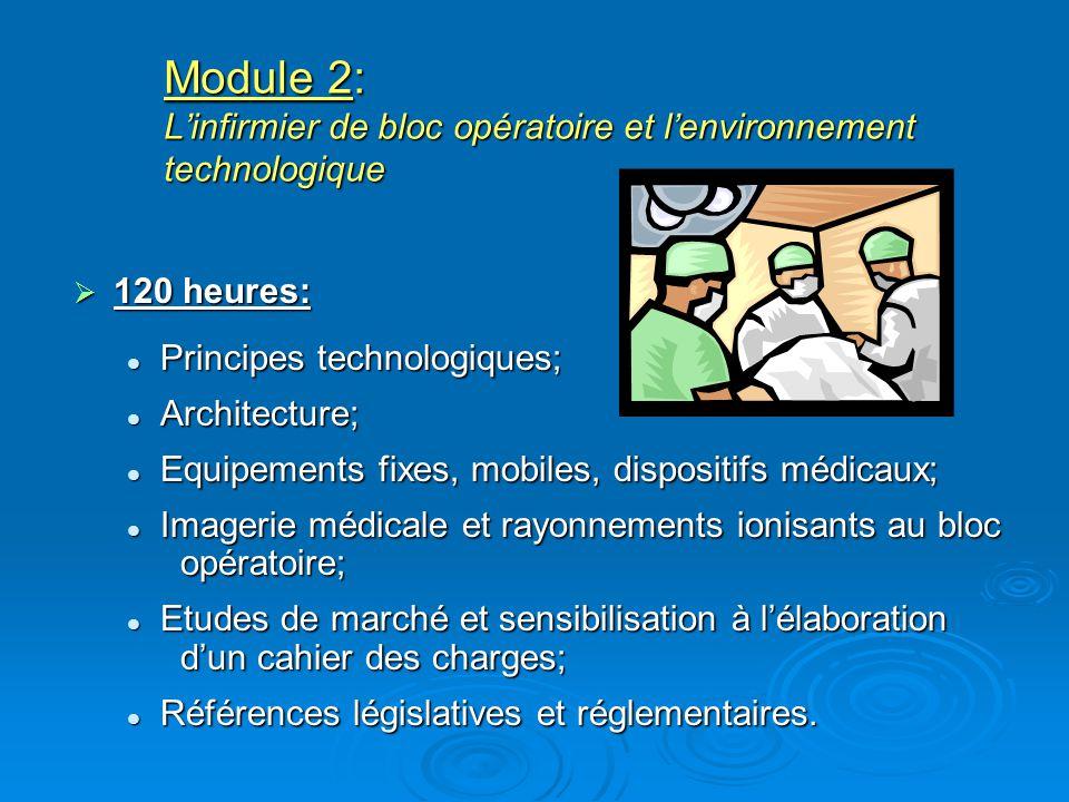 Module 2: Linfirmier de bloc opératoire et lenvironnement technologique 120 heures: 120 heures: Principes technologiques; Principes technologiques; Ar
