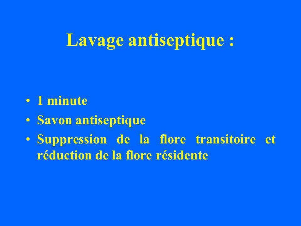 Lavage antiseptique : 1 minute Savon antiseptique Suppression de la flore transitoire et réduction de la flore résidente