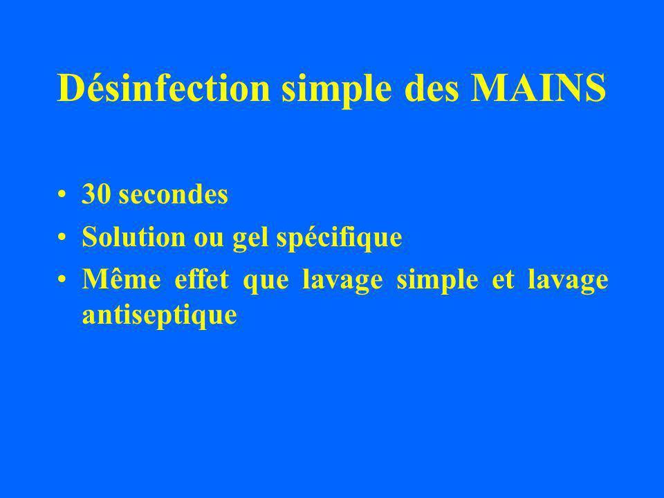 Désinfection simple des MAINS 30 secondes Solution ou gel spécifique Même effet que lavage simple et lavage antiseptique