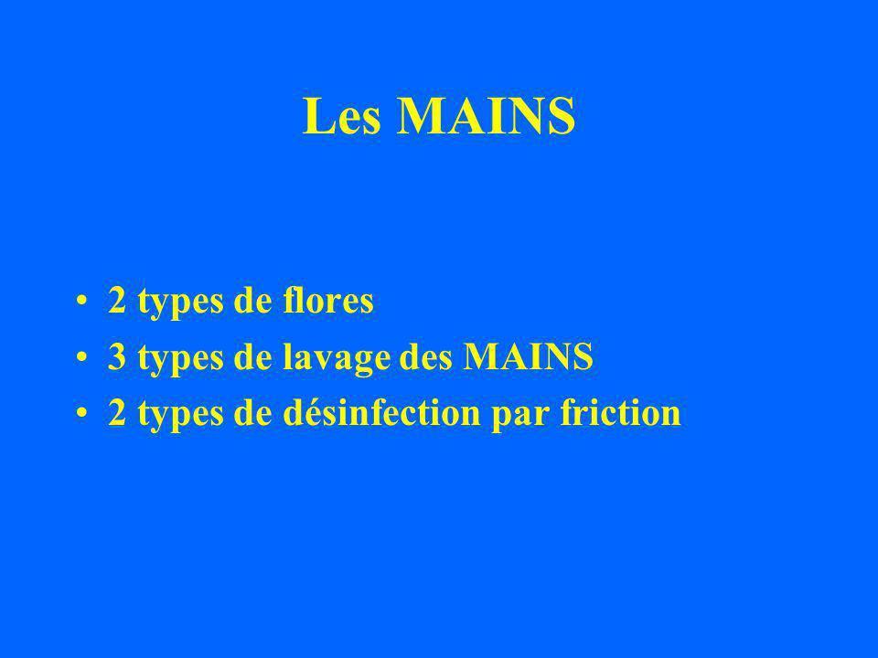 Les MAINS 2 types de flores 3 types de lavage des MAINS 2 types de désinfection par friction