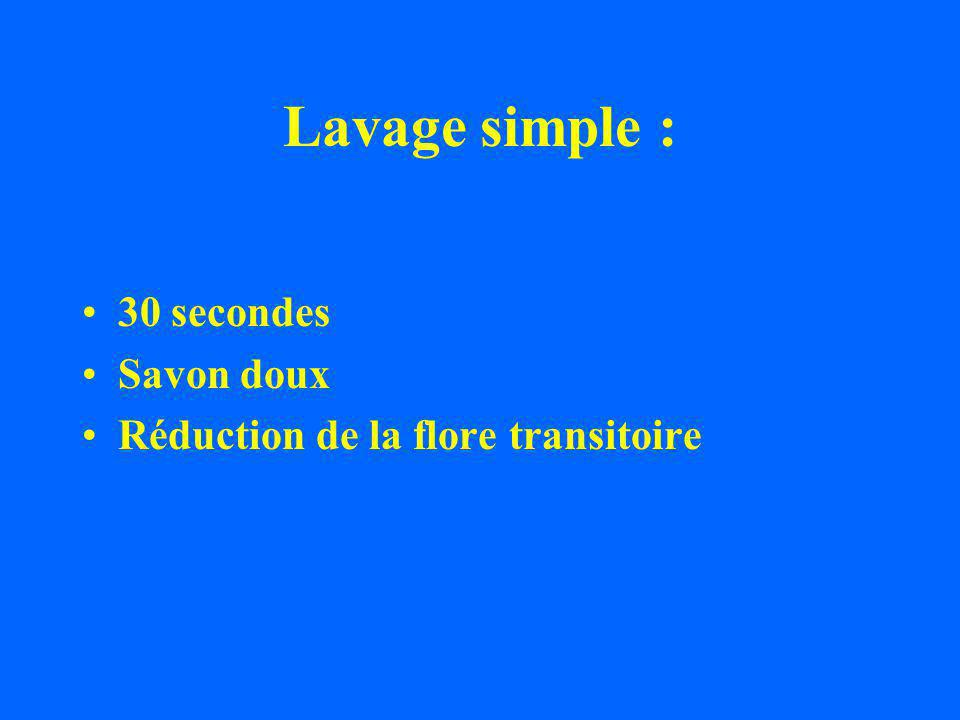 Lavage antiseptique : 1 minute Savon antiseptique Suppression de la flore transitoire et réduction de la flore résidente