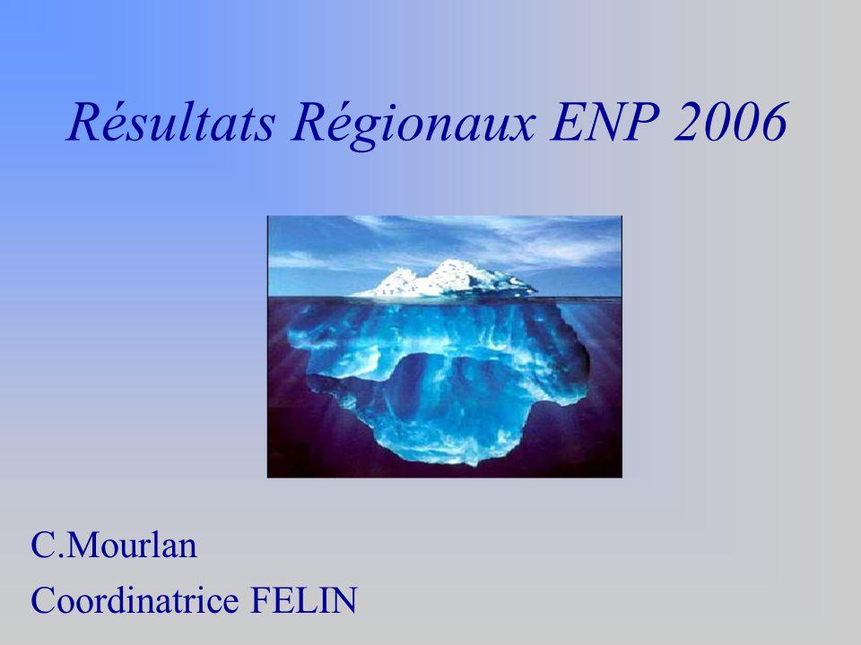 Résultats Régionaux ENP 2006 C.Mourlan Coordinatrice FELIN