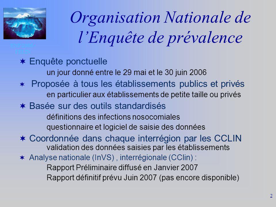 ENP 2006 - FELIN 23 Prescription danti-infectieux le jour de lenquête